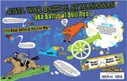 Civil War Battle at Manassas -
