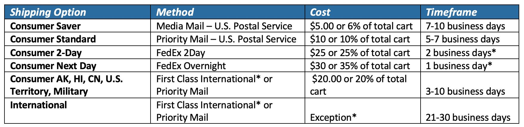 gallopade shipping policy