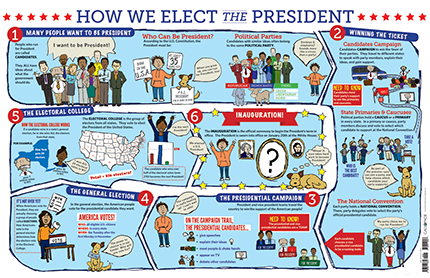 Elections for Kids | Home